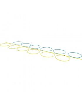 Δαχτυλίδια Συντονισμού/Ρυθμού