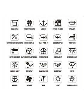 Αυτοκόλλητες ετικέτες για πίνακες ελέγχου /σετ 25 ετικέτες