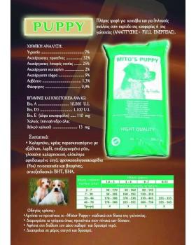 Mitos Τροφή Puppy